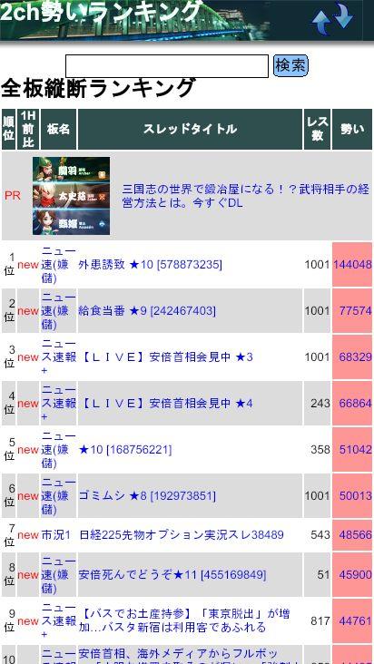2ch-ranking.net
